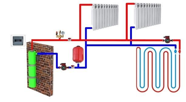 2,5 kW Induktionskessel zur Beheizung der Fläche von 50 m²
