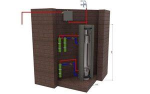 2,5 kW Induktionskessel zur Beheizung der Fläche von 50 m² small 3